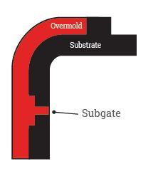Subgate in overmolding