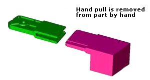Hand pulls for plastic injection molding