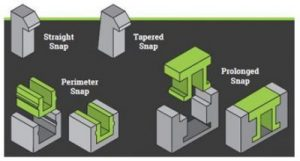 Adding snaps to plastic injection molding