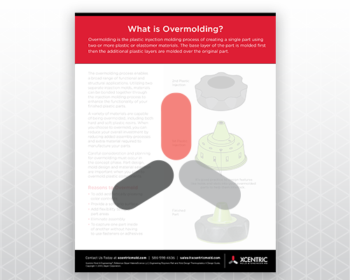Overmolding Design Guide Resource