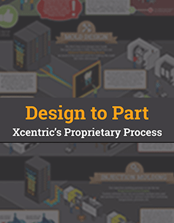 Design-to-part-infographic-250x320-1